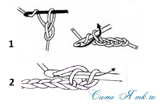 схема вязания крючком воздушная петля и столбик без накида