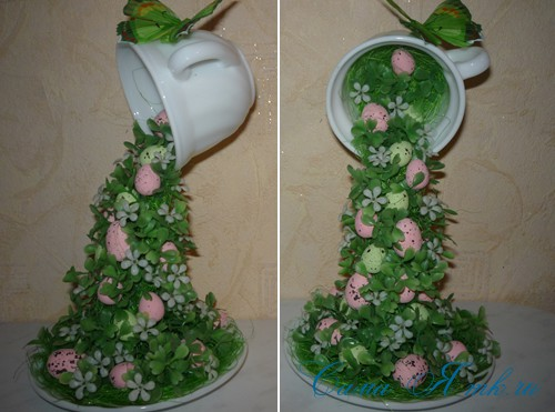 чашка кружка-проливашка декорированная пасхальными яичками