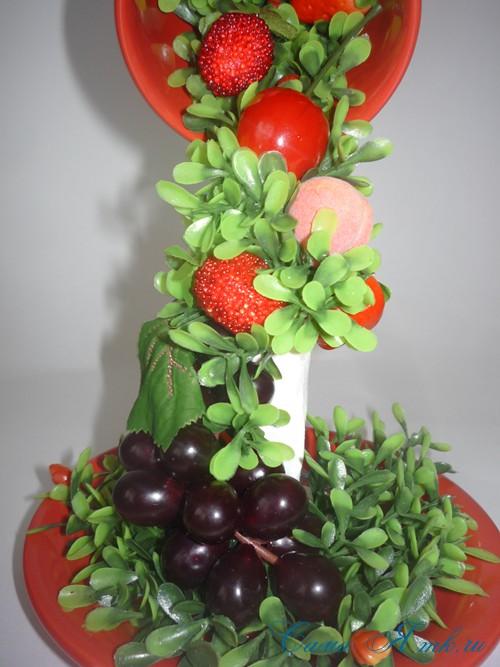 фруктово ягодная чашка кружка проливашка 10