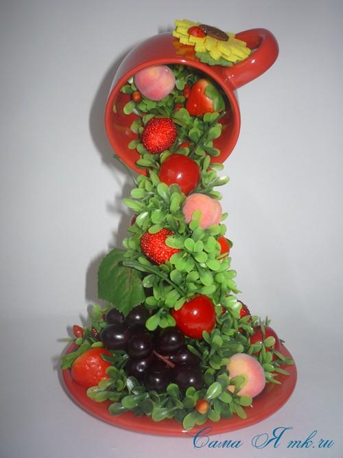 фруктово ягодная чашка кружка проливашка 11