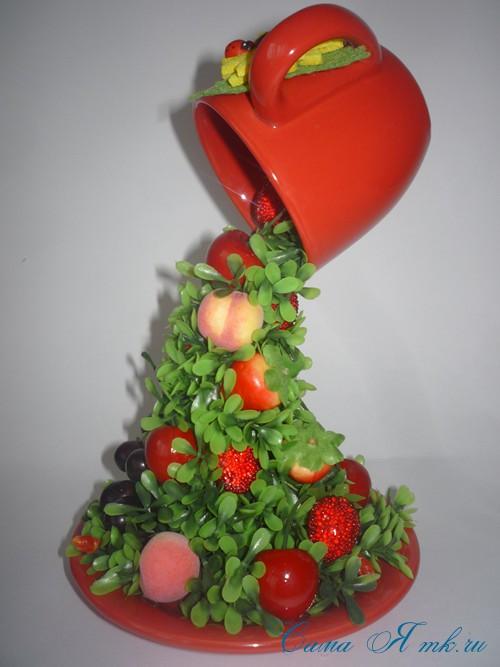 фруктово ягодная чашка кружка проливашка 12
