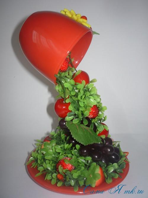 фруктово ягодная чашка кружка проливашка 14