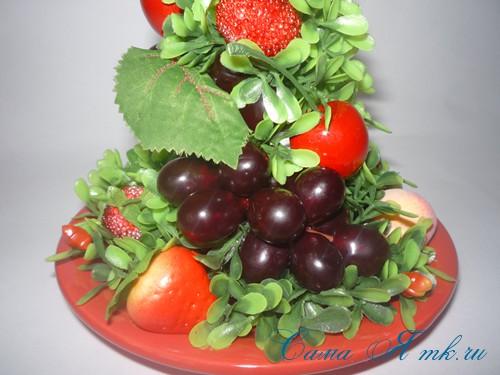 фруктово ягодная чашка кружка проливашка 16