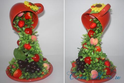 Как сделать парящую чашку с фруктами - Extride.ru