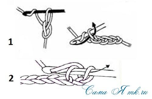 схема-вязания-крючком-воздушная-петля-и-столбик-без-накида (Copy)