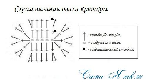 схема вязания овала крючком